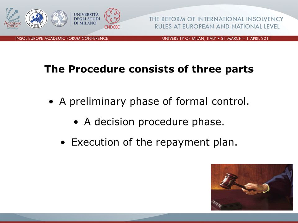 The Procedure consists of three parts A preliminary phase of formal control.