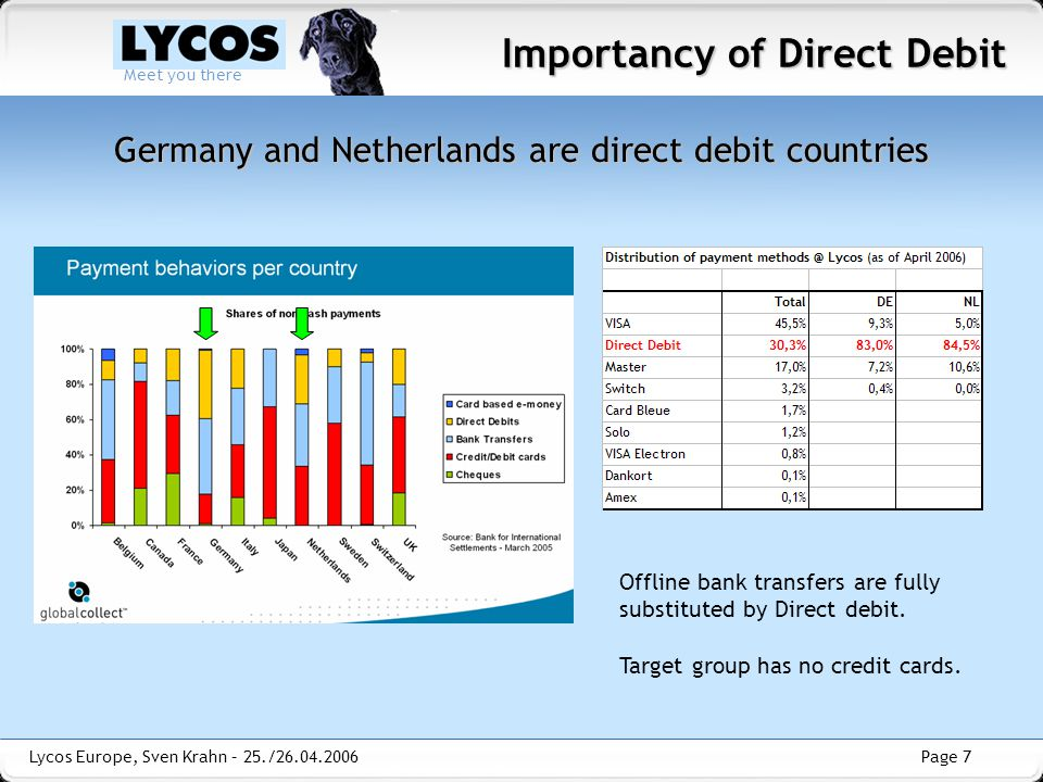 Page 7 Meet you there Lycos Europe, Sven Krahn – 25./26.04.2006 Importancy of Direct Debit Germany and Netherlands are direct debit countries Offline bank transfers are fully substituted by Direct debit.