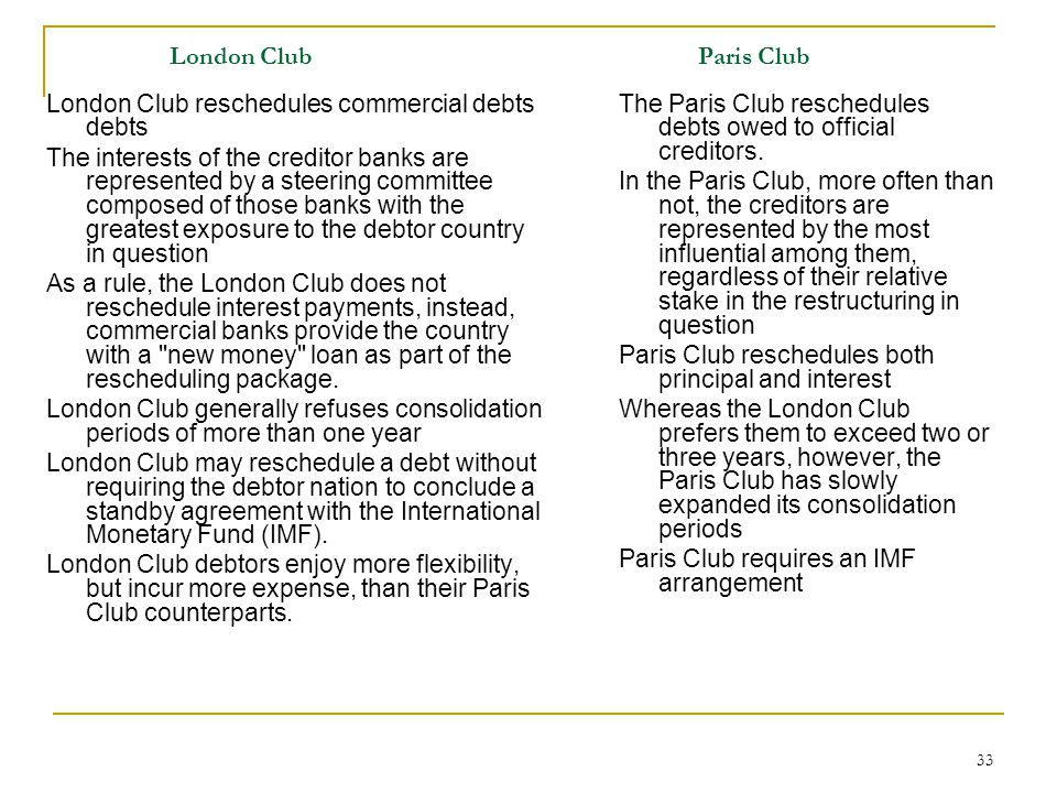 33 London ClubParis Club London Club reschedules commercial debts debts The interests of the creditor banks are represented by a steering committee co