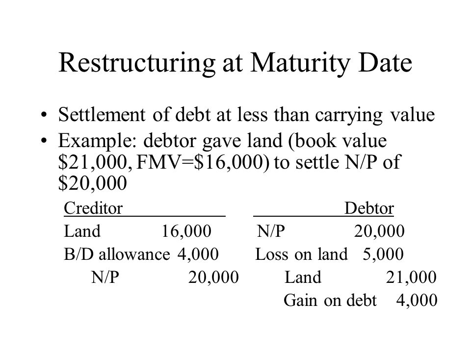 Restructuring at Maturity Date Settlement of debt at less than carrying value Example: debtor gave land (book value $21,000, FMV=$16,000) to settle N/