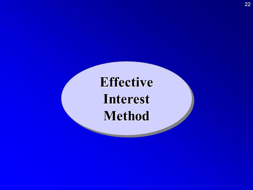 22 Effective Interest Method