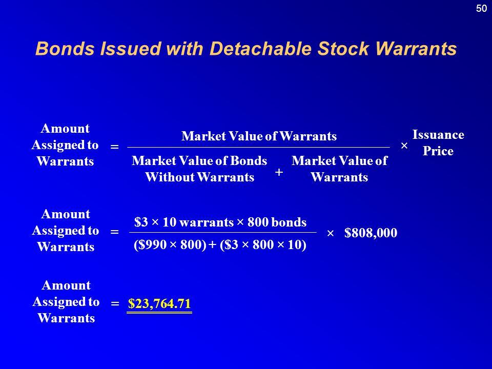 50 Amount Assigned to Warrants = $3 × 10 warrants × 800 bonds ($990 × 800) + ($3 × 800 × 10) $808,000 × Amount Assigned to Warrants =$23,764.71 Bonds Issued with Detachable Stock Warrants Amount Assigned to Warrants = Market Value of Warrants Market Value of Bonds Without Warrants Market Value of Warrants Issuance Price × +