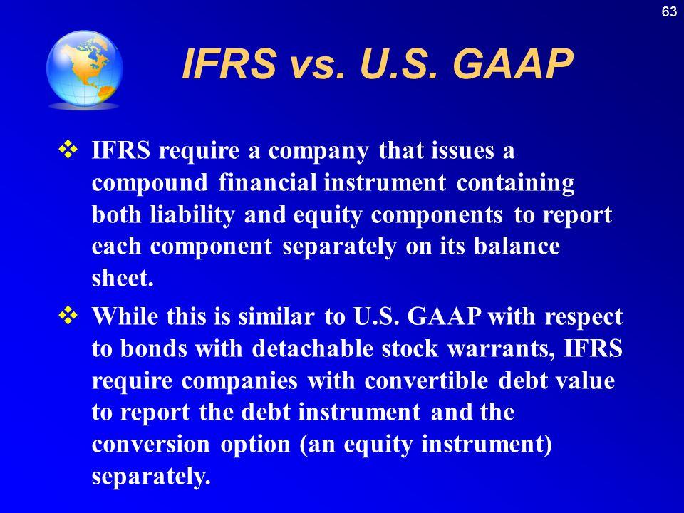 63 IFRS vs. U.S.