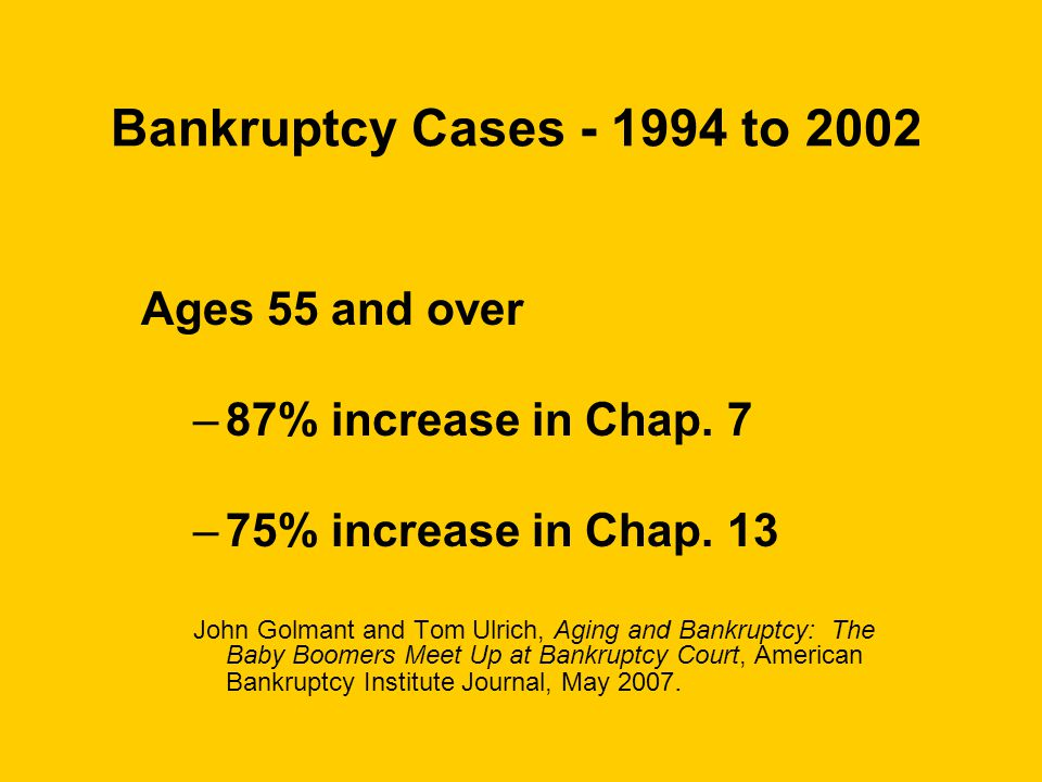 Bankruptcy Cases - 1994 to 2002 Ages 55 and over –87% increase in Chap.