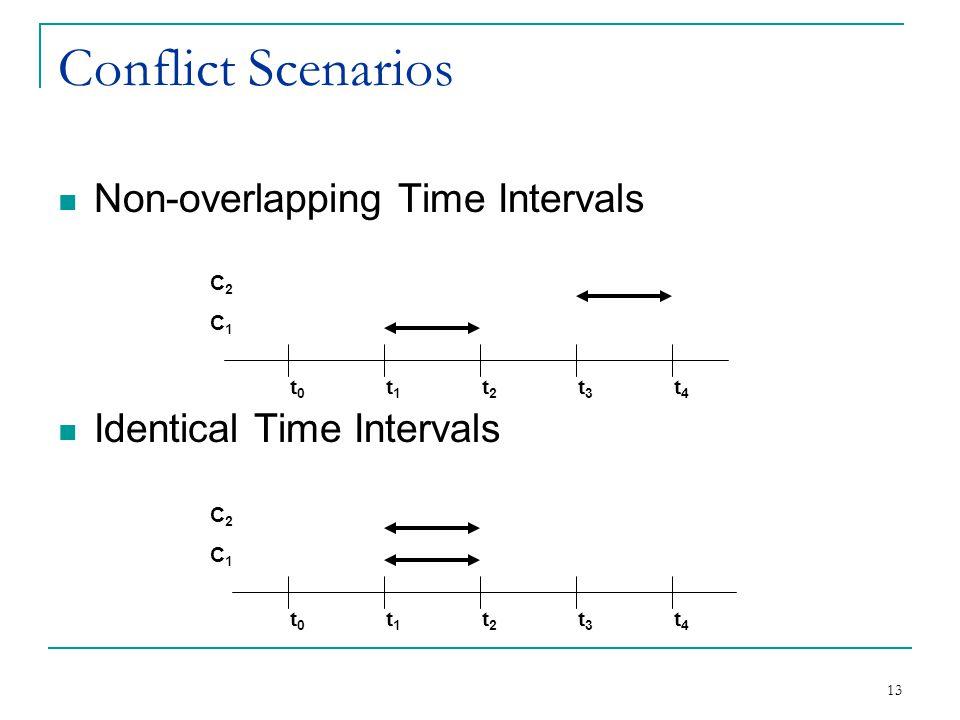 13 Conflict Scenarios Non-overlapping Time Intervals Identical Time Intervals C2C2 t1t1 t2t2 t3t3 t4t4 t0t0 C1C1 C2C2 t1t1 t2t2 t3t3 t4t4 t0t0 C1C1