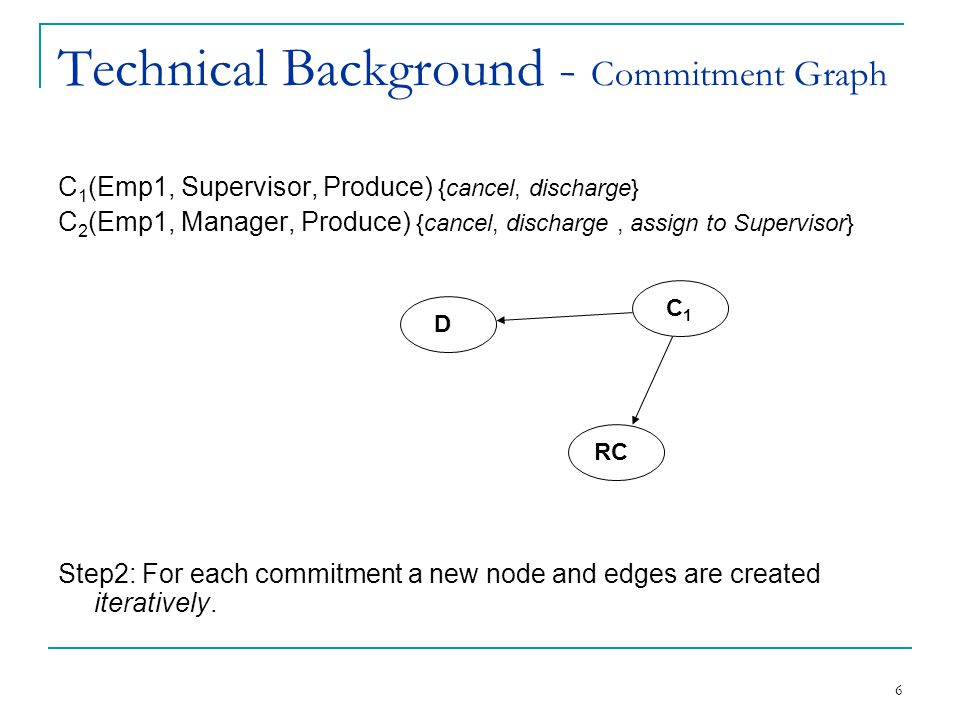 7 Technical Background - Commitment Graph C 1 (Emp1, Supervisor, Produce) {cancel, discharge} C 2 (Emp1, Manager, Produce) {cancel, discharge, assign to Supervisor} Step2: For each commitment a new node and edges are created iteratively.