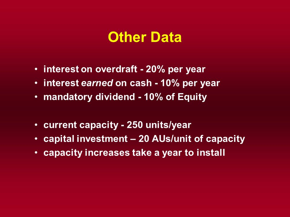 Other Data interest on overdraft - 20% per year interest earned on cash - 10% per year mandatory dividend - 10% of Equity current capacity - 250 units