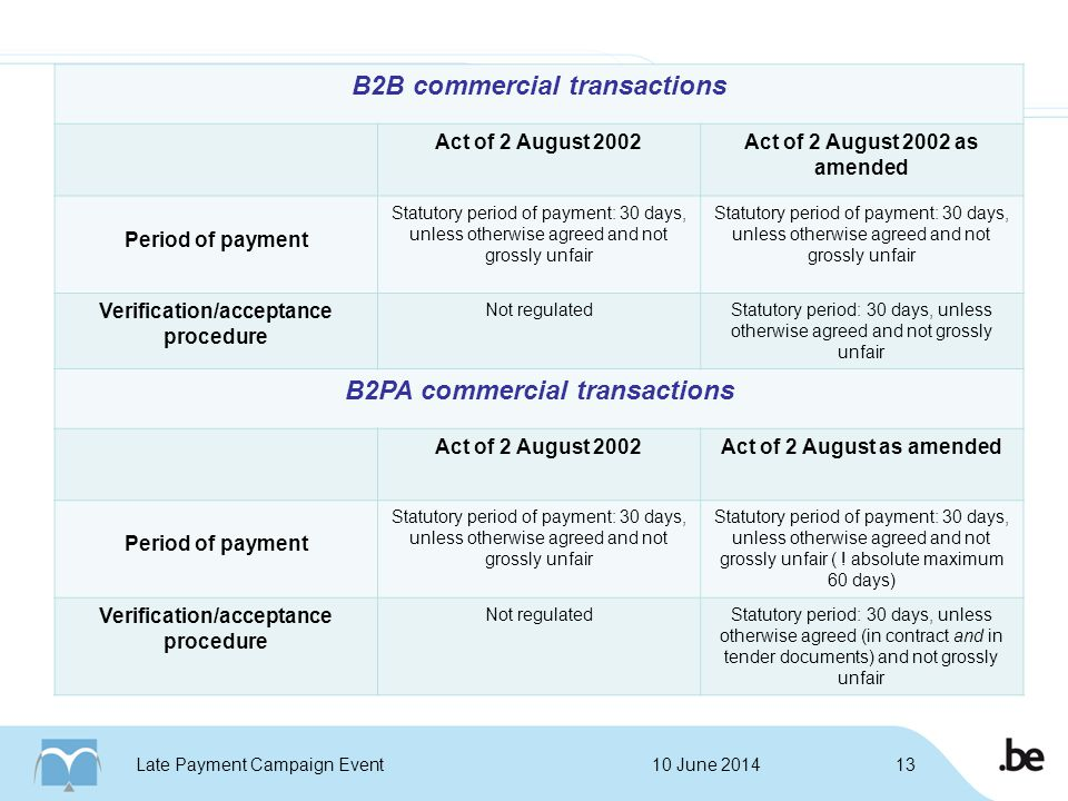 B2B commercial transactions Act of 2 August 2002Act of 2 August 2002 as amended Period of payment Statutory period of payment: 30 days, unless otherwise agreed and not grossly unfair Verification/acceptance procedure Not regulatedStatutory period: 30 days, unless otherwise agreed and not grossly unfair B2PA commercial transactions Act of 2 August 2002Act of 2 August as amended Period of payment Statutory period of payment: 30 days, unless otherwise agreed and not grossly unfair Statutory period of payment: 30 days, unless otherwise agreed and not grossly unfair ( .