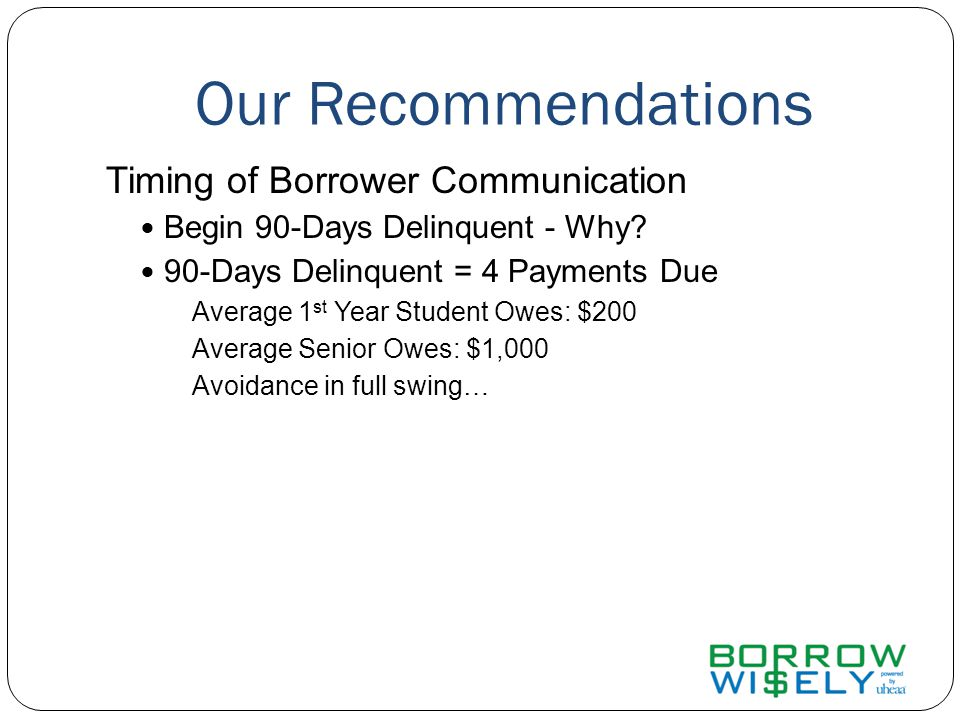 Our Recommendations Timing of Borrower Communication Begin 90-Days Delinquent - Why.