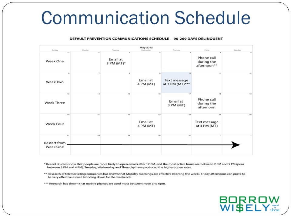 Communication Schedule