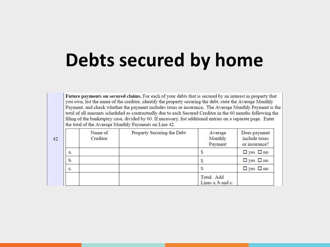 Debts secured by home