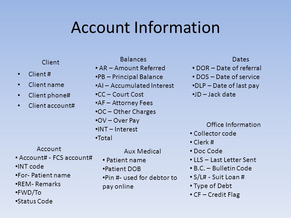 Account Information Client Client # Client name Client phone# Client account# Balances AR – Amount Referred PB – Principal Balance AI – Accumulated Interest CC – Court Cost AF – Attorney Fees OC – Other Charges OV – Over Pay INT – Interest Total Dates DOR – Date of referral DOS – Date of service DLP – Date of last pay JD – Jack date Account Account# - FCS account# INT code For- Patient name REM- Remarks FWD/To Status Code Aux Medical Patient name Patient DOB Pin #- used for debtor to pay online Office Information Collector code Clerk # Doc Code LLS – Last Letter Sent B.C.