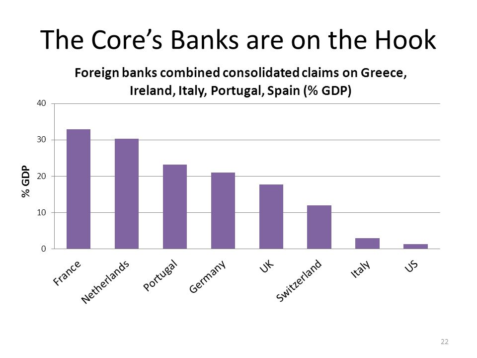 The Core's Banks are on the Hook 22