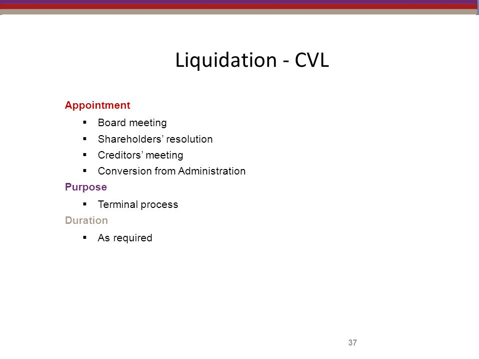 Liquidation - CVL Appointment  Board meeting  Shareholders' resolution  Creditors' meeting  Conversion from Administration Purpose  Terminal process Duration  As required 37