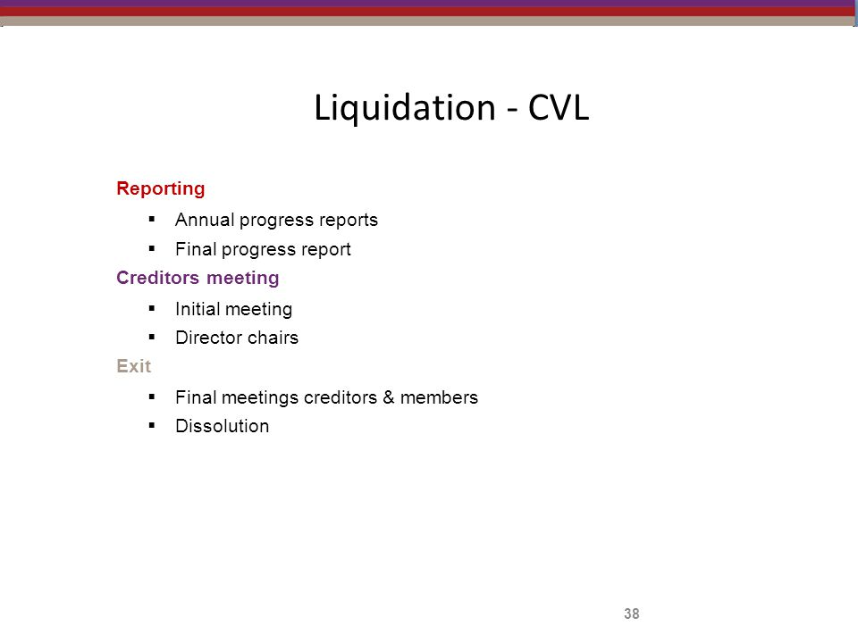 Liquidation - CVL Reporting  Annual progress reports  Final progress report Creditors meeting  Initial meeting  Director chairs Exit  Final meetings creditors & members  Dissolution 38