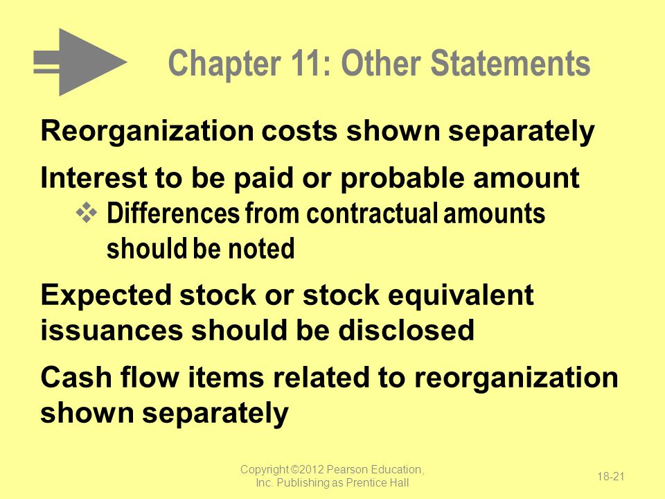 Copyright ©2012 Pearson Education, Inc. Publishing as Prentice Hall 18-21 Chapter 11: Other Statements Reorganization costs shown separately Interest