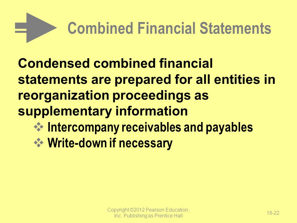 Copyright ©2012 Pearson Education, Inc. Publishing as Prentice Hall 18-22 Combined Financial Statements Condensed combined financial statements are pr