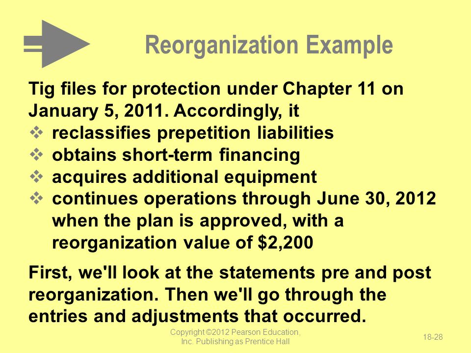 Copyright ©2012 Pearson Education, Inc. Publishing as Prentice Hall 18-28 Reorganization Example Tig files for protection under Chapter 11 on January