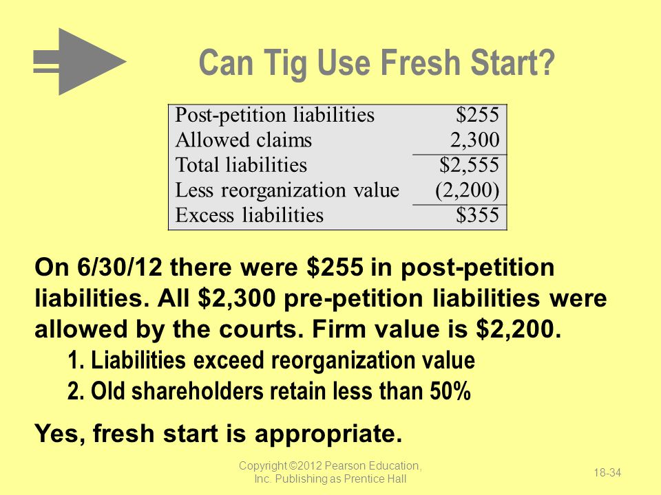 Copyright ©2012 Pearson Education, Inc. Publishing as Prentice Hall 18-34 Can Tig Use Fresh Start? On 6/30/12 there were $255 in post-petition liabili