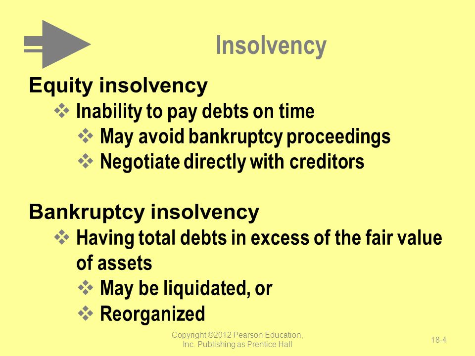 Copyright ©2012 Pearson Education, Inc. Publishing as Prentice Hall 18-4 Insolvency Equity insolvency  Inability to pay debts on time  May avoid ban