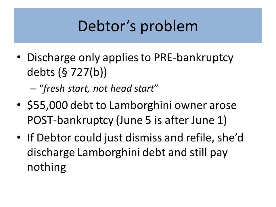 Debtor's dismissal right.