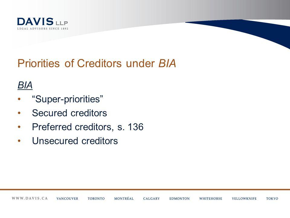 "Priorities of Creditors under BIA BIA ""Super-priorities"" Secured creditors Preferred creditors, s. 136 Unsecured creditors"