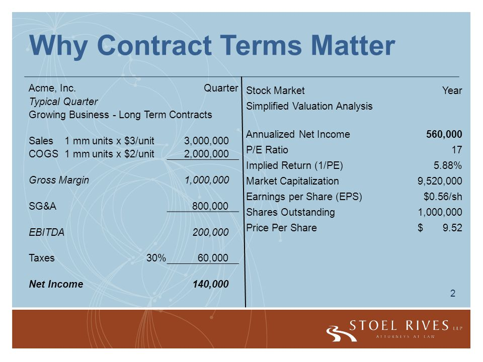 2 Why Contract Terms Matter Acme, Inc.Quarter Typical Quarter Growing Business - Long Term Contracts Sales1 mm units x $3/unit 3,000,000 COGS1 mm units x $2/unit 2,000,000 Gross Margin 1,000,000 SG&A 800,000 EBITDA 200,000 Taxes30% 60,000 Net Income 140,000 Stock MarketYear Simplified Valuation Analysis Annualized Net Income 560,000 P/E Ratio 17 Implied Return (1/PE)5.88% Market Capitalization 9,520,000 Earnings per Share (EPS)$0.56/sh Shares Outstanding 1,000,000 Price Per Share $ 9.52