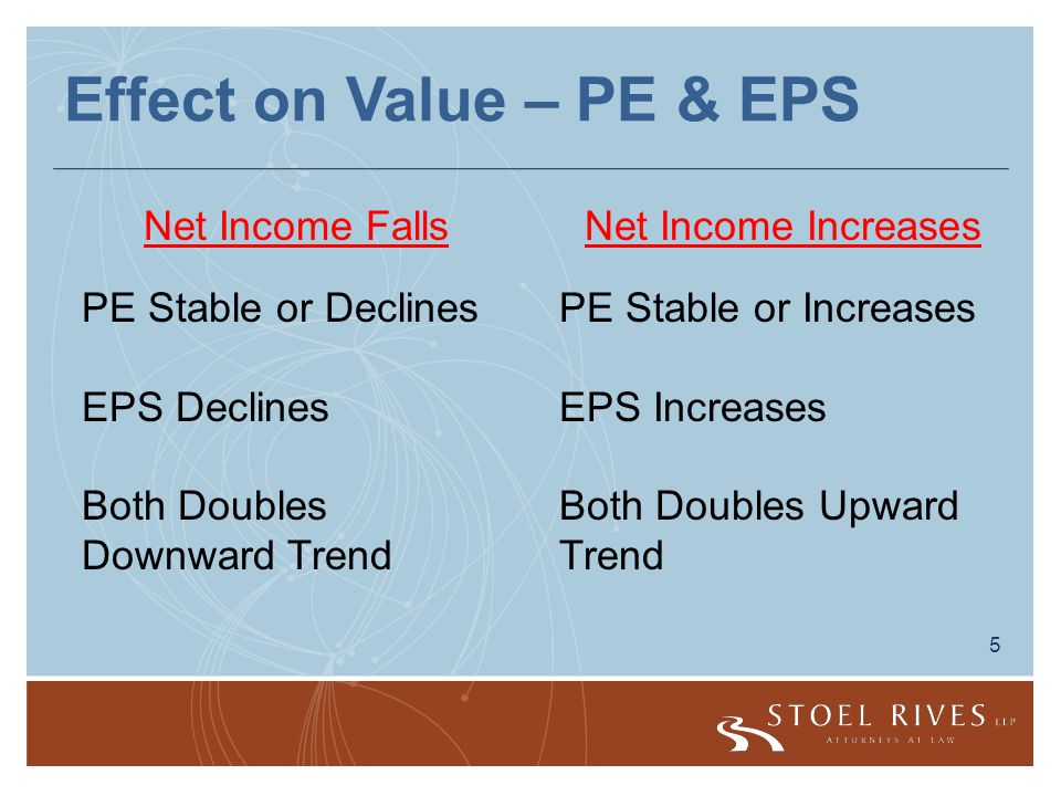 5 Effect on Value – PE & EPS Net Income Falls PE Stable or Declines EPS Declines Both Doubles Downward Trend Net Income Increases PE Stable or Increases EPS Increases Both Doubles Upward Trend
