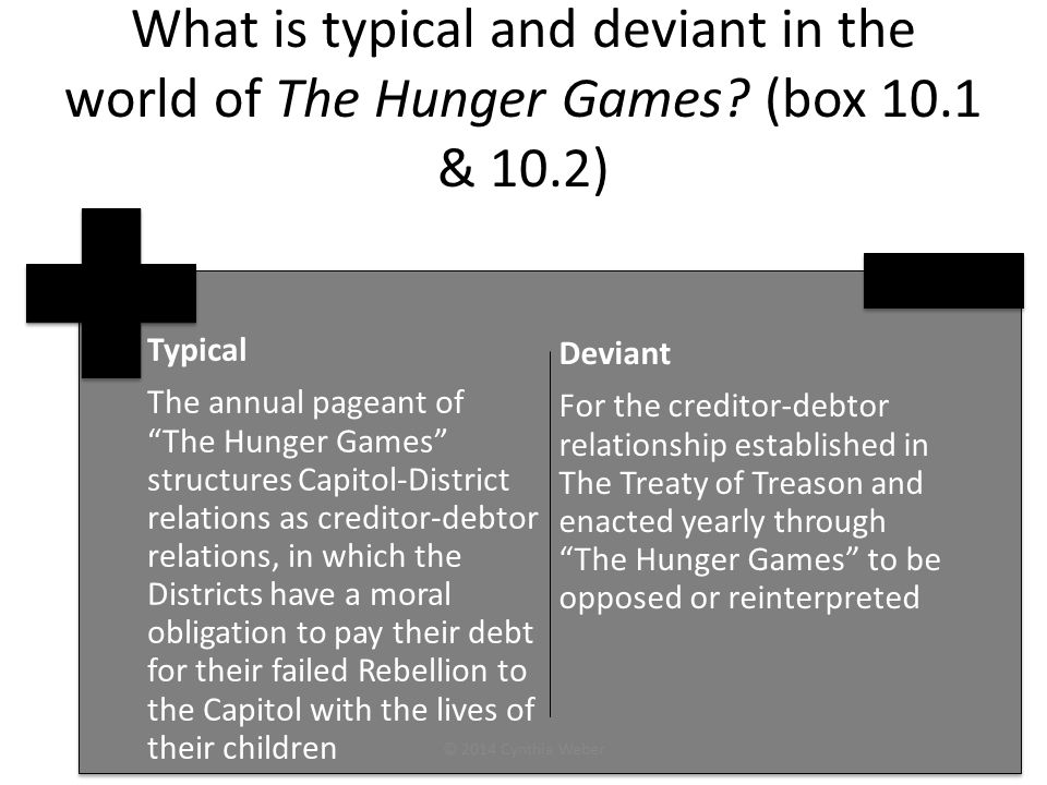 "What is typical and deviant in the world of The Hunger Games? (box 10.1 & 10.2) Typical The annual pageant of ""The Hunger Games"" structures Capitol-Di"