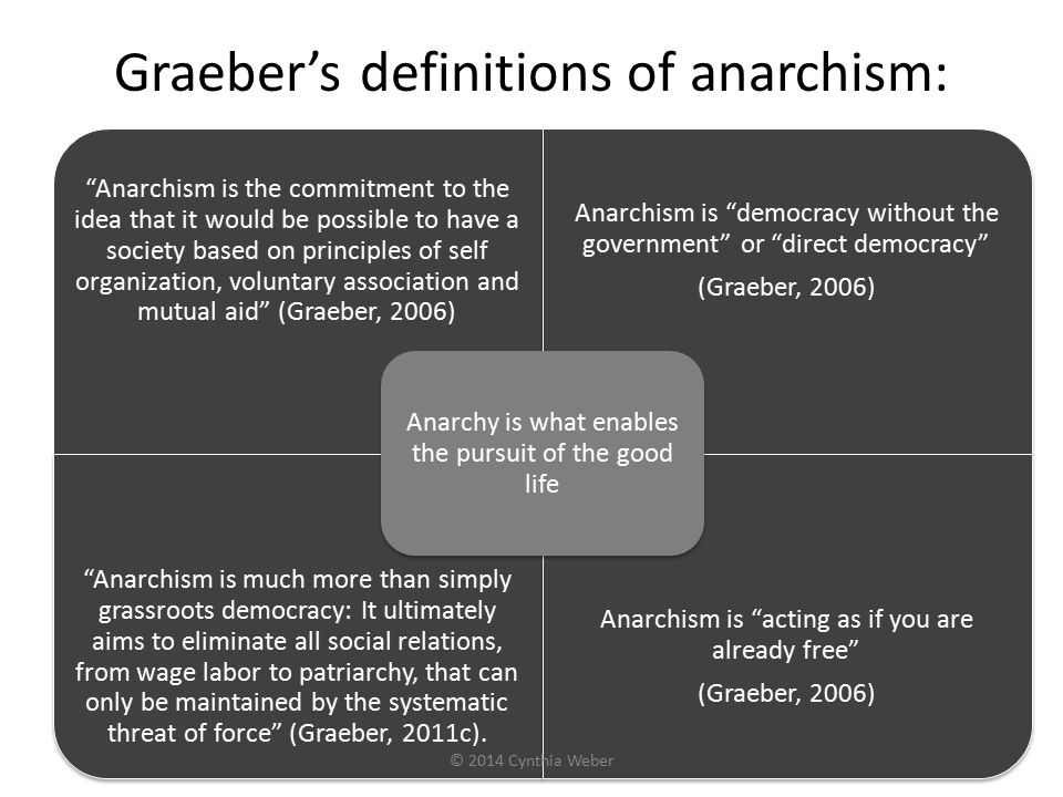 "Graeber's definitions of anarchism: ""Anarchism is the commitment to the idea that it would be possible to have a society based on principles of self o"