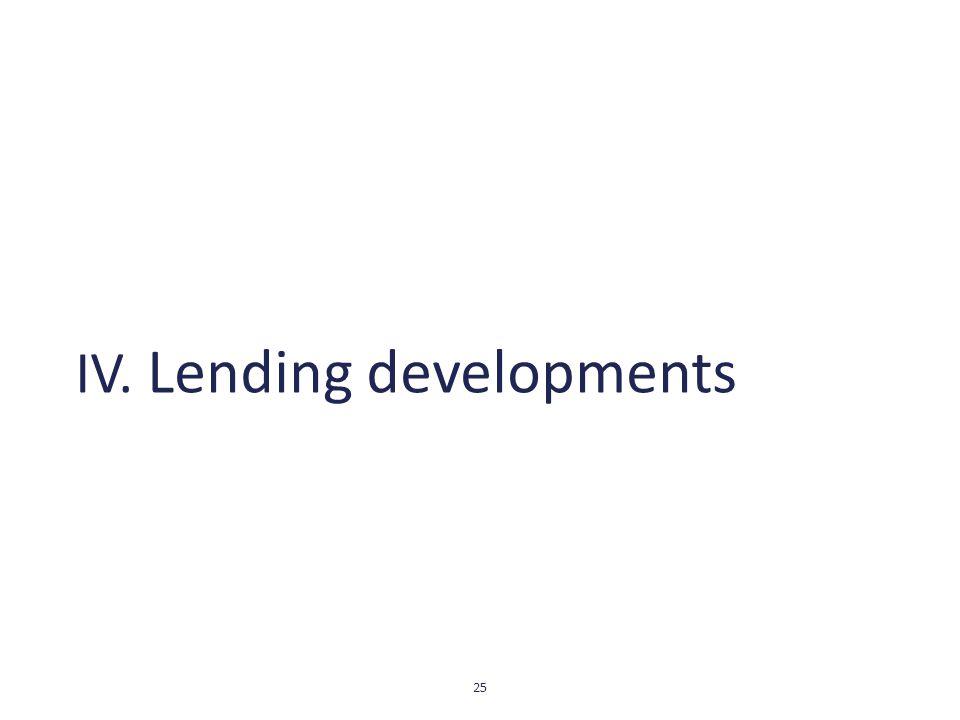 IV. Lending developments 25