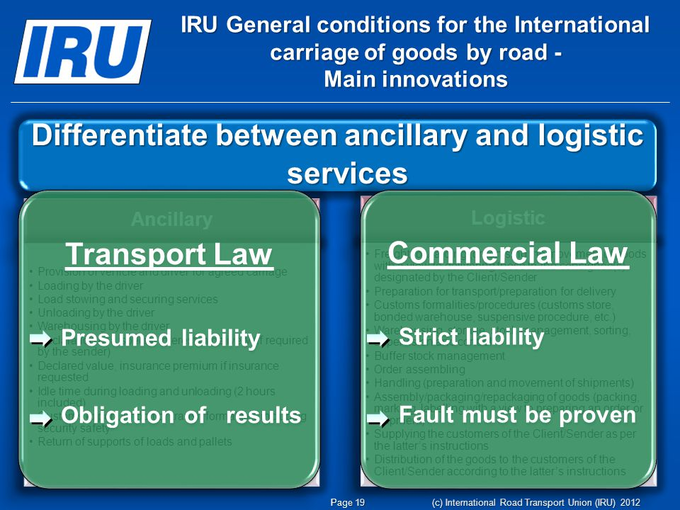 IRU General conditions for the International carriage of goods by road - Main innovations Page 19 (c) International Road Transport Union (IRU) 2012 Differentiate between ancillary and logistic services Ancillary Provision of vehicle and driver for agreed carriageProvision of vehicle and driver for agreed carriage Loading by the driverLoading by the driver Load stowing and securing servicesLoad stowing and securing services Unloading by the driverUnloading by the driver Warehousing by the driverWarehousing by the driver Declaration of a special interest in delivery (if required by the sender)Declaration of a special interest in delivery (if required by the sender) Declared value, insurance premium if insurance requestedDeclared value, insurance premium if insurance requested Idle time during loading and unloading (2 hours included)Idle time during loading and unloading (2 hours included) Customs export, import or transit formalities including security safetyCustoms export, import or transit formalities including security safety Return of supports of loads and palletsReturn of supports of loads and palletsLogistic Freight forwarding (organising the movement of goods with a view to delivering these to the consignee(s) designated by the Client/SenderFreight forwarding (organising the movement of goods with a view to delivering these to the consignee(s) designated by the Client/Sender Preparation for transport/preparation for deliveryPreparation for transport/preparation for delivery Customs formalities/procedures (customs store, bonded warehouse, suspensive procedure, etc.)Customs formalities/procedures (customs store, bonded warehouse, suspensive procedure, etc.) Warehousing, storage, stock management, sorting, supervision and controlWarehousing, storage, stock management, sorting, supervision and control Buffer stock managementBuffer stock management Order assemblingOrder assembling Handling (preparation and movement of shipments)Handling (preparation and movement of shipments) Assembly/packaging/repackaging of goods (packing, marking, labelling with a view to preparing an order or shipment)Assembly/packaging/repackaging of goods (packing, marking, labelling with a view to preparing an order or shipment) Supplying the customers of the Client/Sender as per the latter's instructionsSupplying the customers of the Client/Sender as per the latter's instructions Distribution of the goods to the customers of the Client/Sender according to the latter's instructionsDistribution of the goods to the customers of the Client/Sender according to the latter's instructions Transport Law Presumed liability Presumed liability Obligation of results Obligation of results Commercial Law Strict liability Strict liability Fault must be proven Fault must be proven