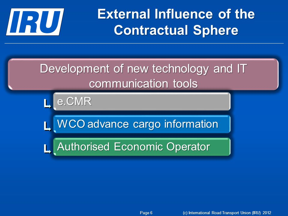 External Influence of the Contractual Sphere Page 6 (c) International Road Transport Union (IRU) 2012 Development of new technology and IT communication tools Authorised Economic Operator e.CMRe.CMR WCO advance cargo information