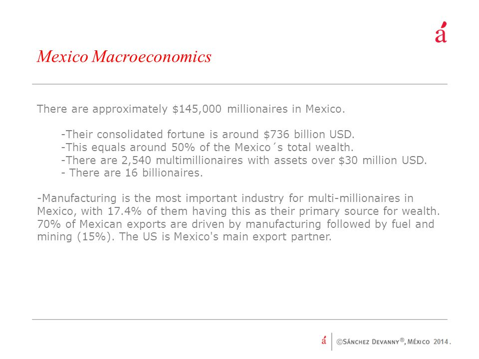 Mexico Macroeconomics There are approximately $145,000 millionaires in Mexico.