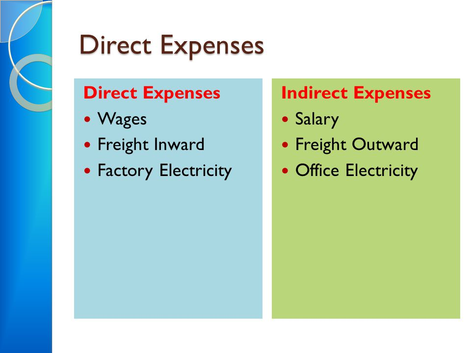 Direct Expenses Wages Freight Inward Factory Electricity Indirect Expenses Salary Freight Outward Office Electricity