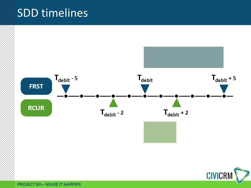 PROJECT 60 – MAKE IT HAPPEN SDD timelines T debit T debit - 5 T debit + 5 T debit - 2 T debit + 2 RCUR FRST
