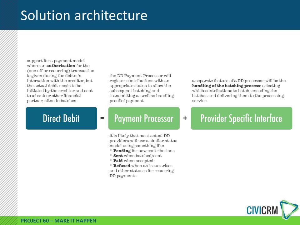 PROJECT 60 – MAKE IT HAPPEN Solution architecture