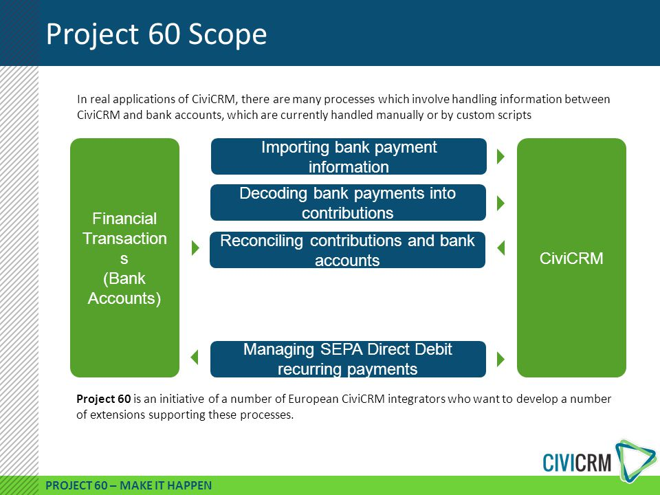 PROJECT 60 – MAKE IT HAPPEN Project 60 Scope Managing SEPA Direct Debit recurring payments CiviCRM Financial Transaction s (Bank Accounts) In real app