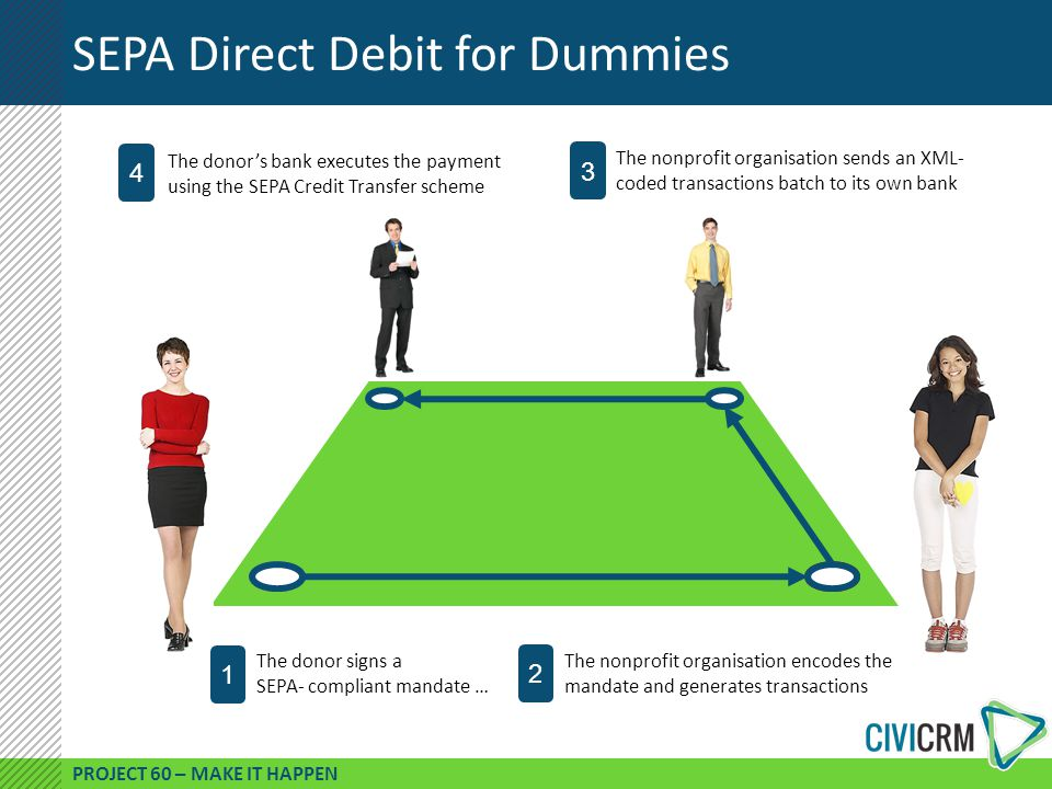 PROJECT 60 – MAKE IT HAPPEN SEPA Direct Debit for Dummies The donor's bank executes the payment using the SEPA Credit Transfer scheme The donor signs