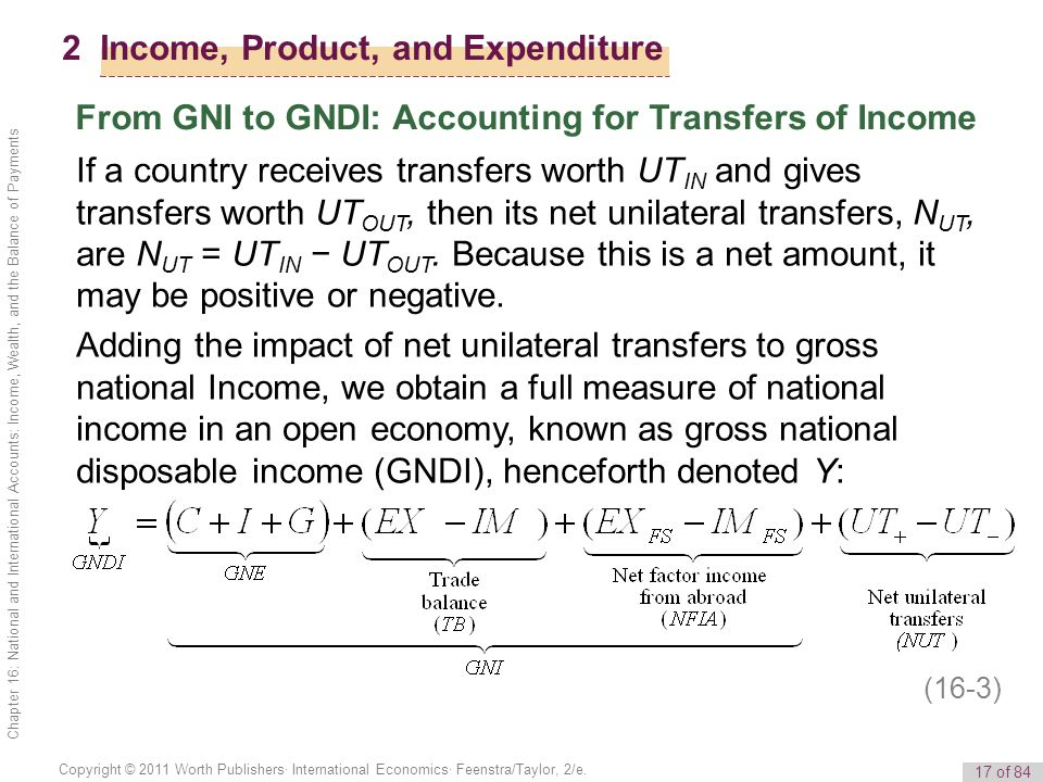 17 of 84 Copyright © 2011 Worth Publishers· International Economics· Feenstra/Taylor, 2/e. Chapter 16: National and International Accounts: Income, We