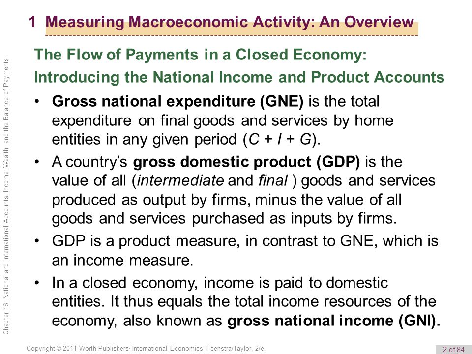 2 of 84 Copyright © 2011 Worth Publishers· International Economics· Feenstra/Taylor, 2/e. Chapter 16: National and International Accounts: Income, Wea