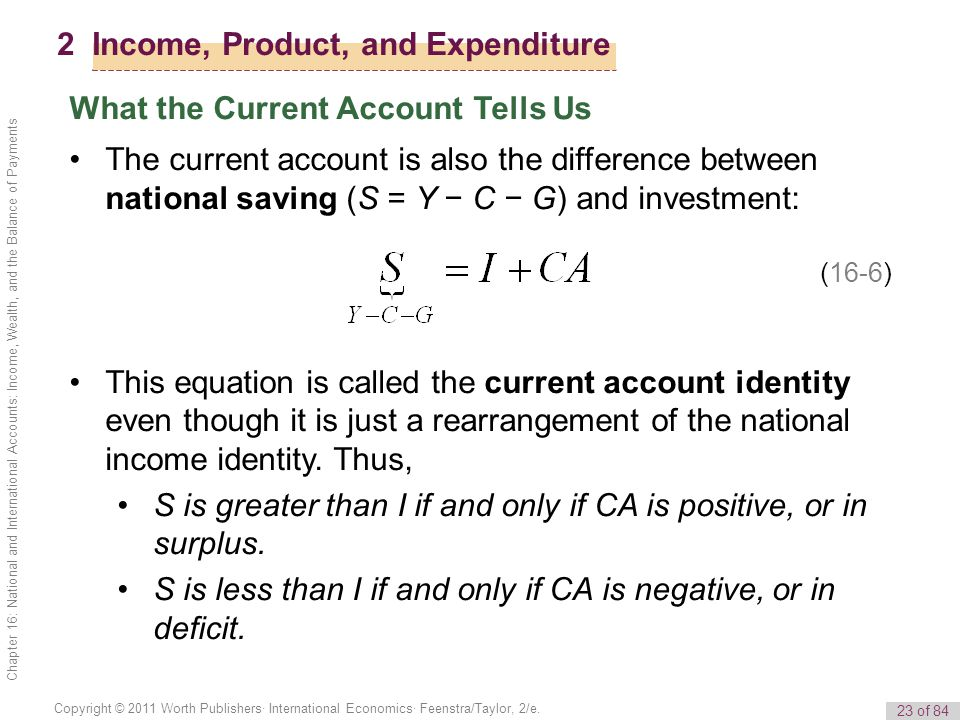 23 of 84 Copyright © 2011 Worth Publishers· International Economics· Feenstra/Taylor, 2/e. Chapter 16: National and International Accounts: Income, We