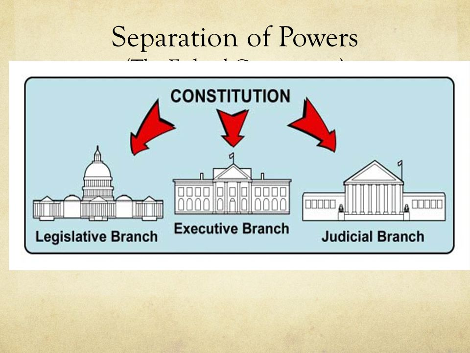 Separation of Powers (The Federal Government)