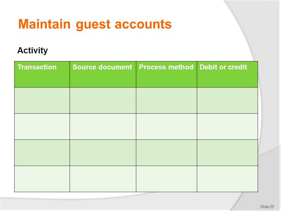 Maintain guest accounts Activity Slide 25 TransactionSource documentProcess methodDebit or credit