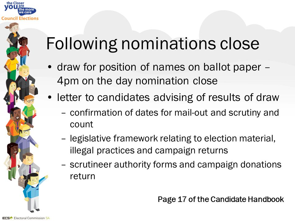 Following nominations close draw for position of names on ballot paper – 4pm on the day nomination close letter to candidates advising of results of d