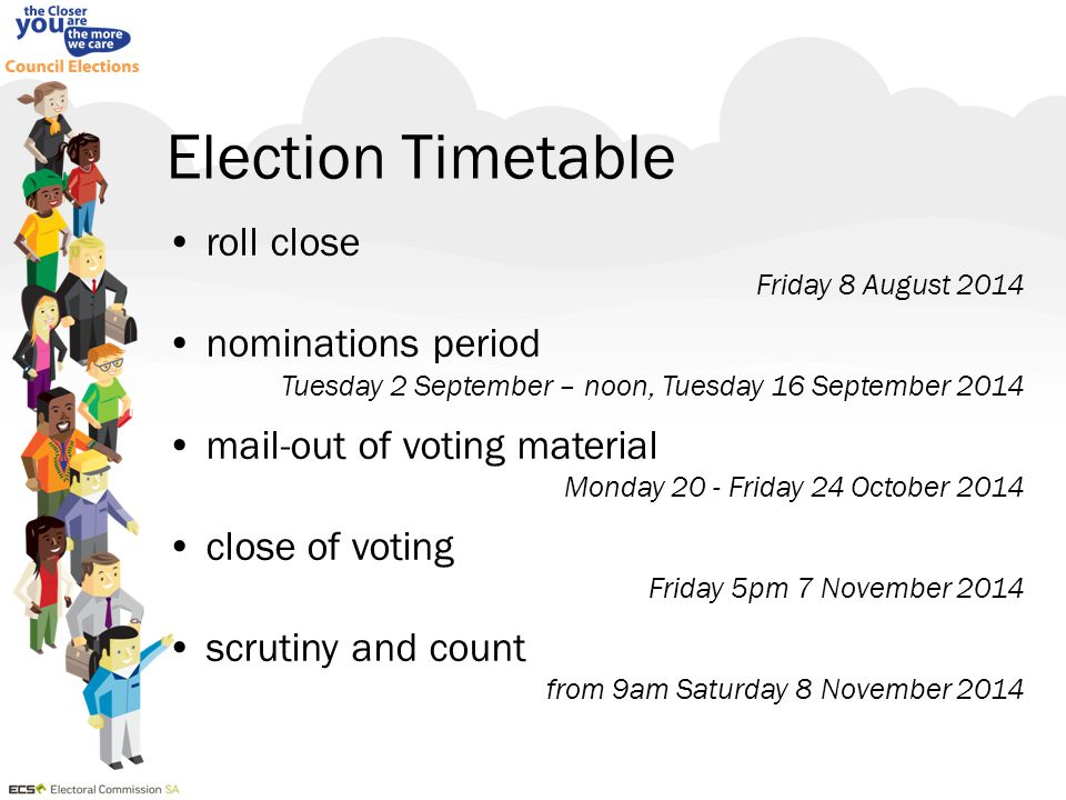 Electoral material – key points must contain name, address of: –person authorising material –printer/producer cannot be inaccurate/misleading consider mail-out of voting packs 20 October to 24 October, when campaigning candidate's responsibility to ensure material complies with law Page 18 of the Candidate Handbook
