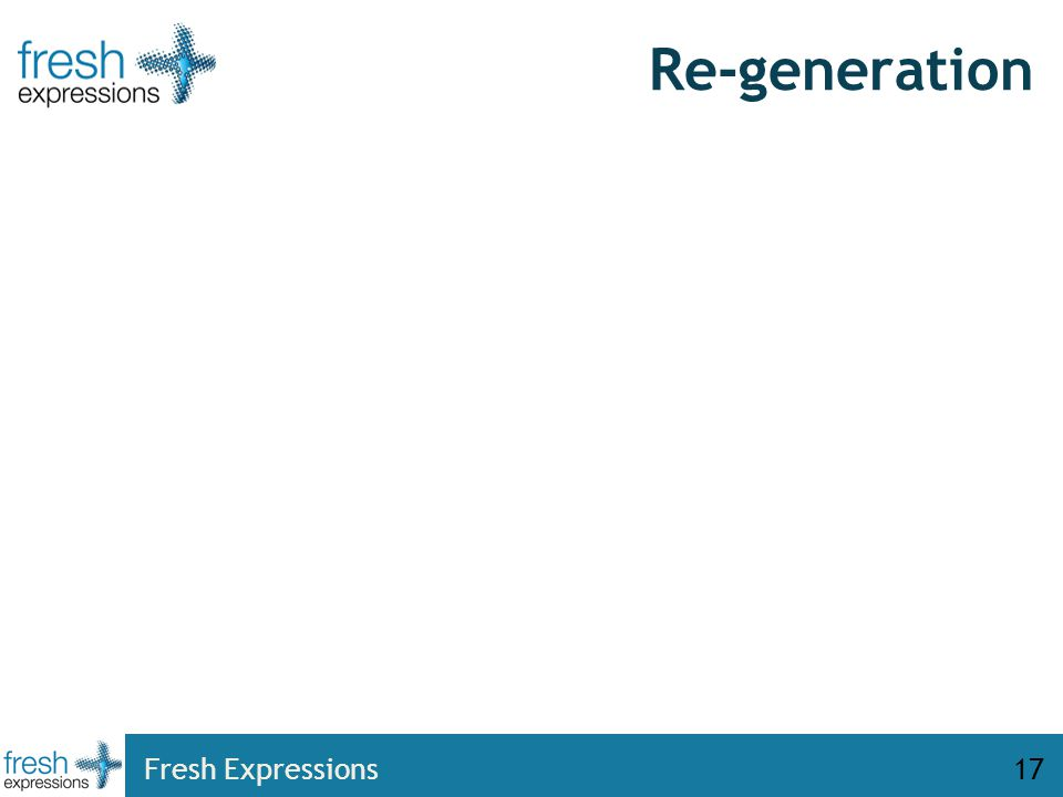 Re-generation Fresh Expressions17