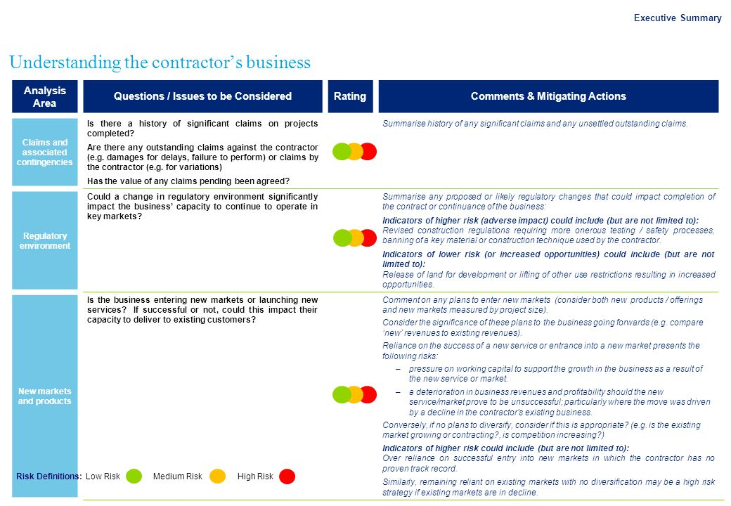 Department of Finance and Services – Basic Financial Assessment Report Executive Summary 7 Understanding the contractor's business Analysis Area Quest