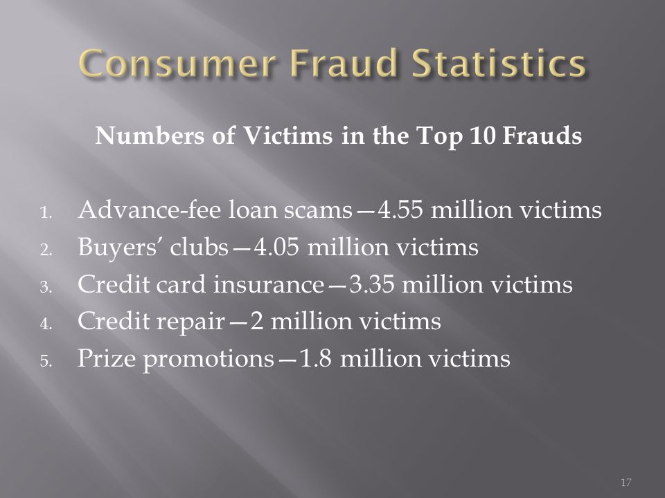 Numbers of Victims in the Top 10 Frauds 1. Advance-fee loan scams—4.55 million victims 2. Buyers' clubs—4.05 million victims 3. Credit card insurance—