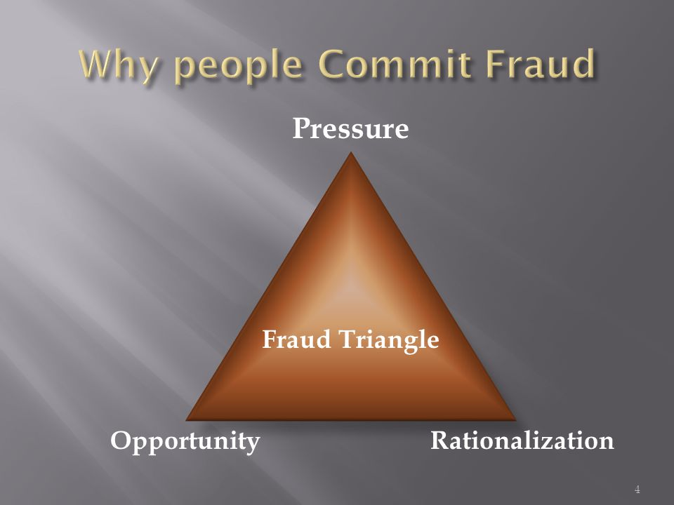 Fraud Triangle Pressure RationalizationOpportunity 4